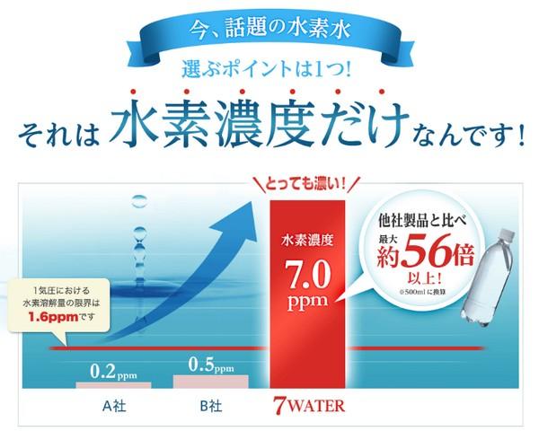 らでぃっしゅぼーや 水素水 7water 効果 効能 作り方 通販